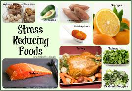 stress Reducing Foods